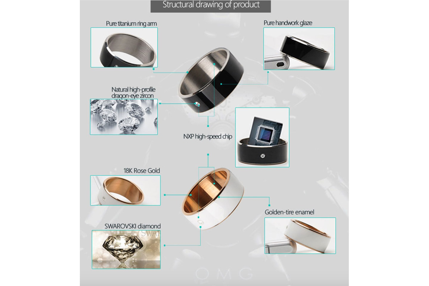 Smartring