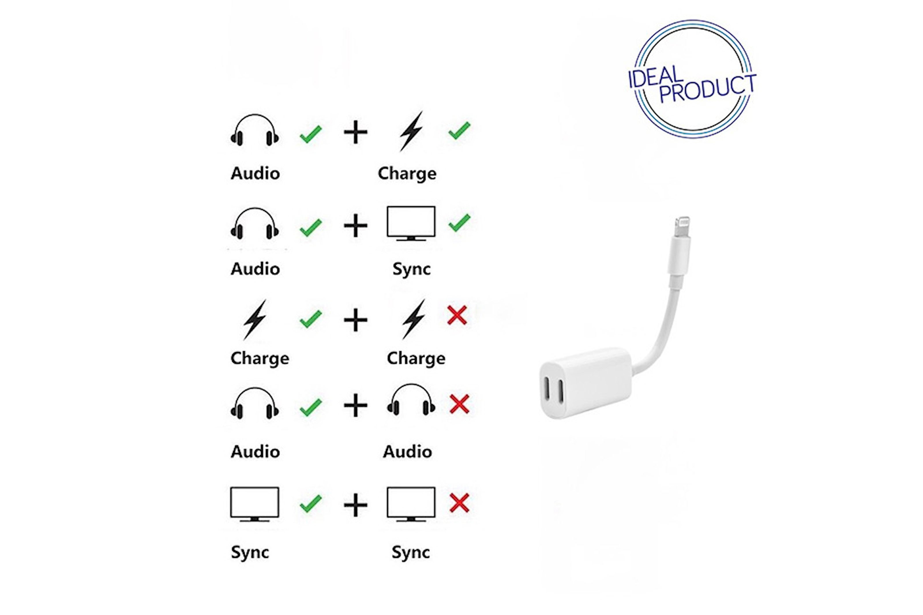 Lightning-adapter til iPhone